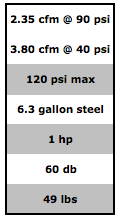 Table showing technical specifications of the California Air Tools CAT-6310 portable air compressor