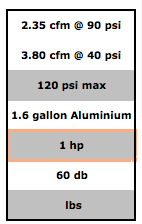 Table showing technical specifications of the California Air Tools CAT-1610A portable air compressor