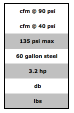 Table showing technical specifications of the Campbell Hausfeld VT6275 stationary air compressor
