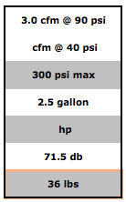 Table showing technical specifications of the DEWALT DWFP55130 portable air compressor