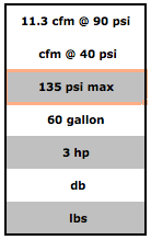 Table showing technical specifications of the Ingersoll Rand SS3L3 stationary air compressor