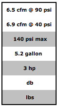 Table showing technical specifications of the Makita MAC5200 portable air compressor