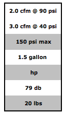 Table showing technical specifications of the PORTER-CABLE CMB15 portable air compressor