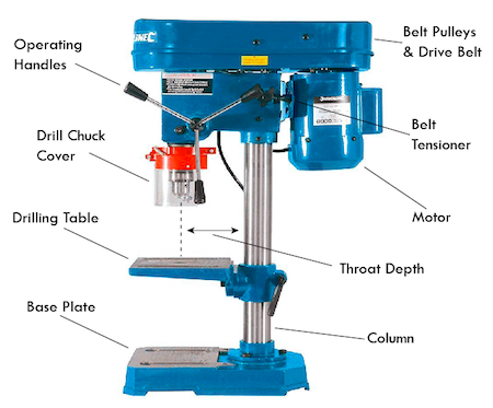 rockwell motor wiring diagrams with Delta Table Saw Motor Wiring Diagram on Wiring Diagram For Craftsman Radial Arm Saw furthermore Treadmill Wiring Diagram further Ab rockwellautomation in addition Logo Wiring Diagram furthermore Delta Table Saw Motor Wiring Diagram.