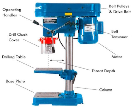 Image showing the different parts of a Pillar Drill